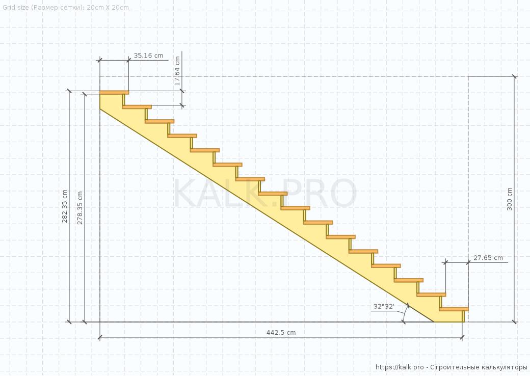 расчет лестницы программа