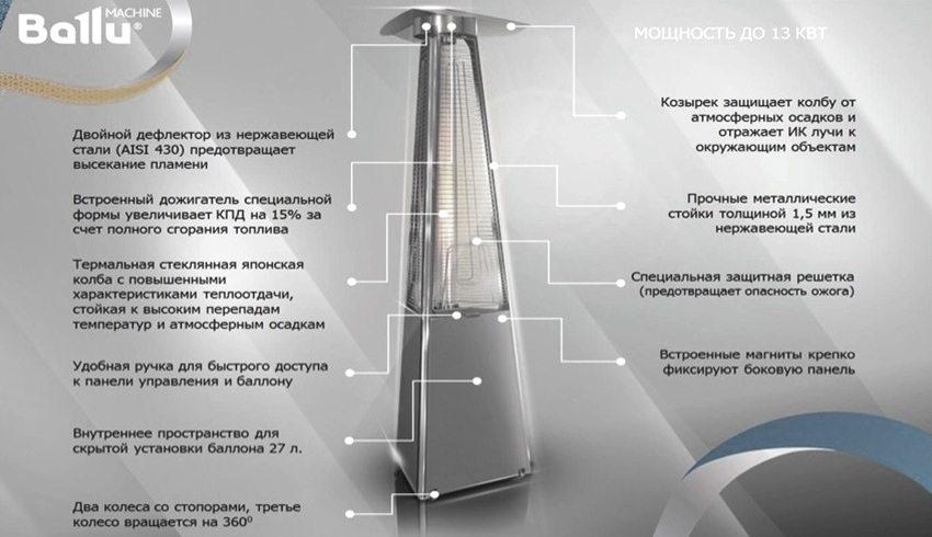 Как выбрать газовый инфракрасный обогреватель