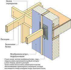 Остекление балконов деревом: особенности деревянных рам
