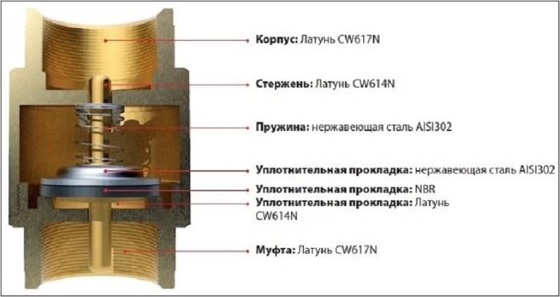 обратный клапан для скважины
