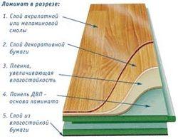 Укладка ламината на стену своими руками особенности отделки