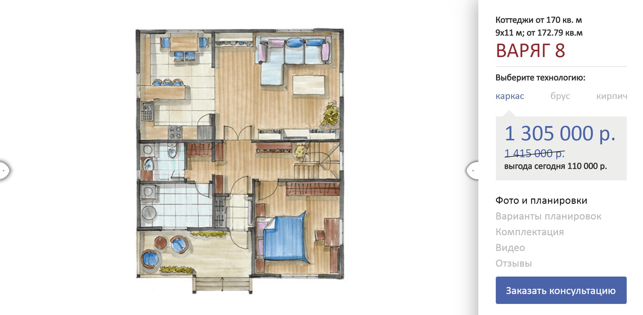 лучшая планировка одноэтажного дома