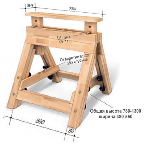 Столярные козлы чертеж – универсальные складные козлы. своими руками — энкистрой  |  строительство деревянных домов