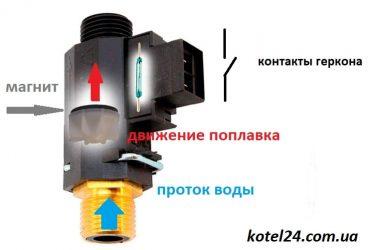 Датчик протока воды для насоса в москве