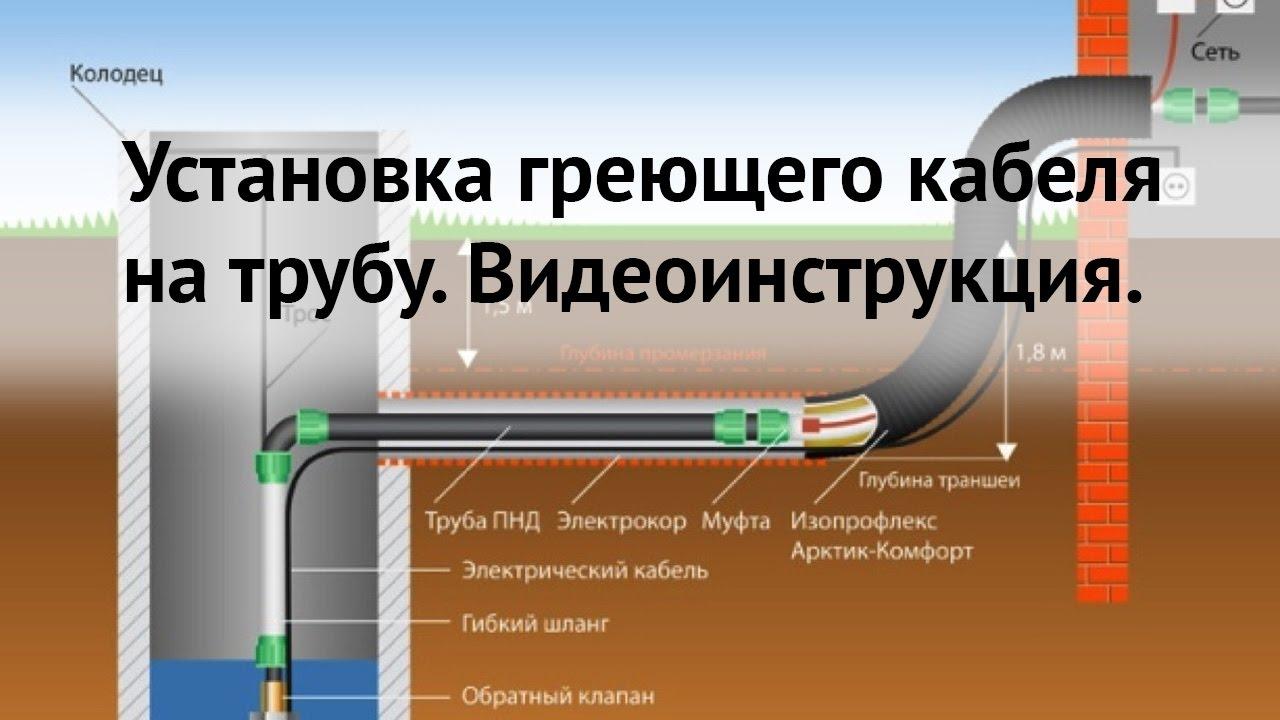 кабель обогревающий для труб