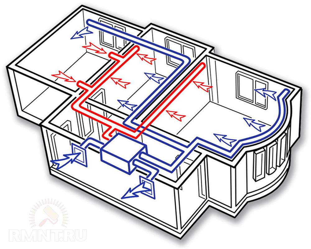 Рекуператор воздуха для частного дома - строй-хауз