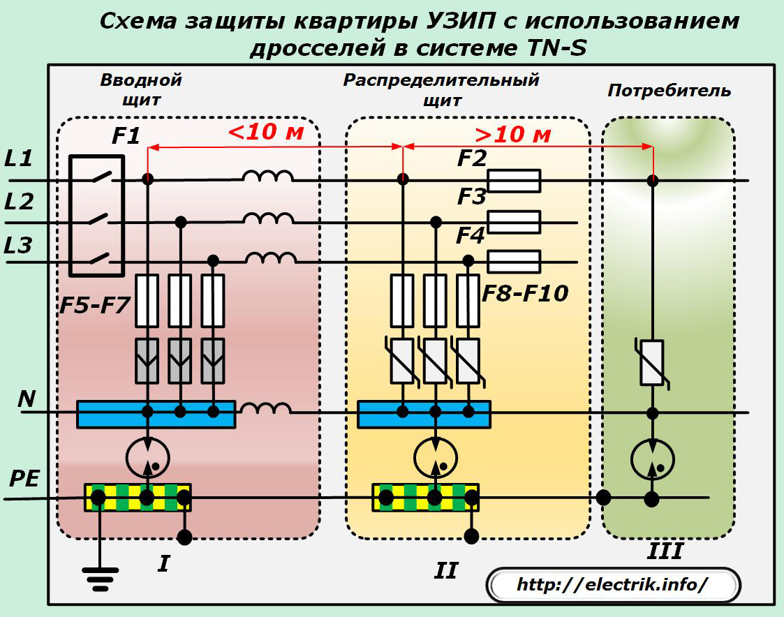 Защита от скачков напряжения или как уберечь бытовую технику от перепадов тока в электрической сети