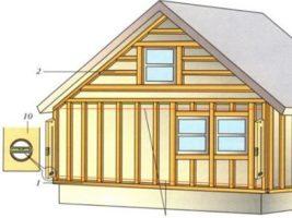 Утеплитель для стен дома снаружи под сайдинг: чем лучше утеплить деревянный фасад, пенопласт и другие материалы для наружного применения