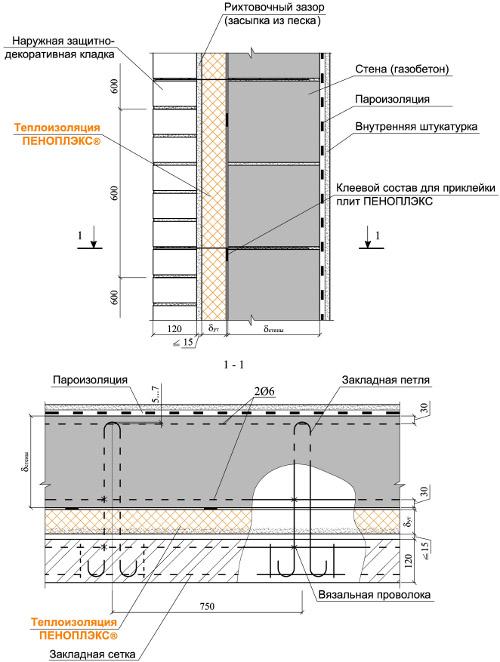 Стена из газобетона: расчет, кладка, утепление, отделка