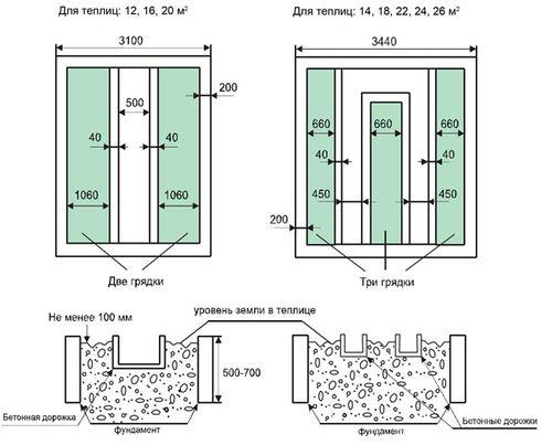Как правильно обустроить теплицу внутри — рассмотрим по порядку