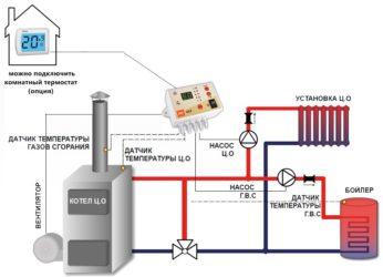 Читайте про термостаты для котла отопления. топ 5 лучших моделей на рынке - мастерим для дома и дачи своими руками