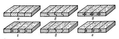 § 8. пиление заготовок из древесины