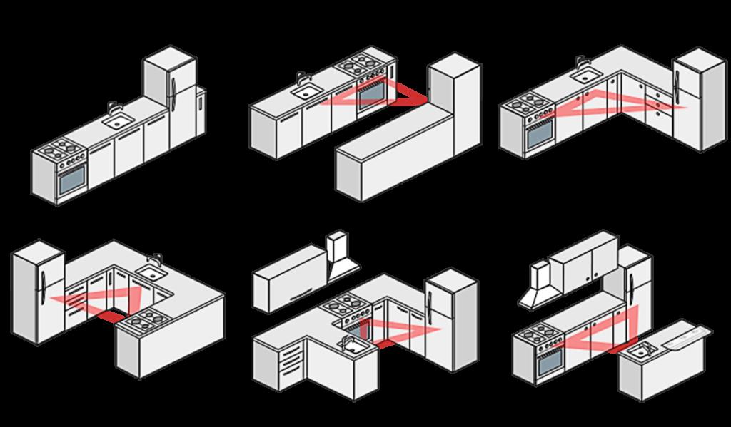 Расстояние от стены до стола для стула – 30+ самых важных цифр эргономики — шелковый путь