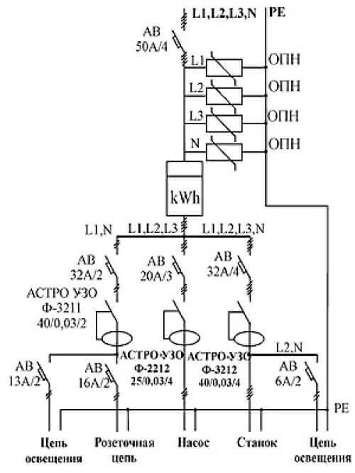 Ограничитель импульсных перенапряжений и схема установки разрядника | 2 схемы