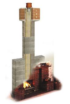Как сделать дымоход в частном доме своими руками: варианты конструкций и их реализация