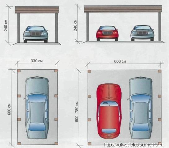гаражные ворота размеры