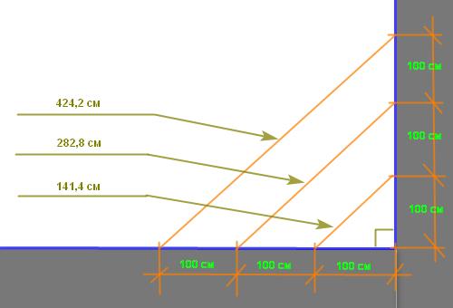 Как измеряется диагональ телевизора в сантиметрах и дюймах: таблица для перевода. с какой диагональю выбрать тв
