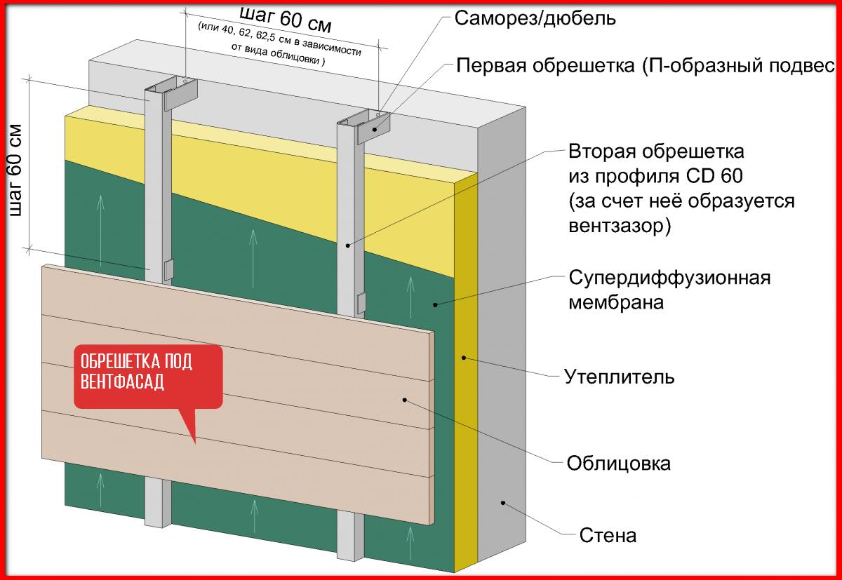 утеплитель минеральная вата