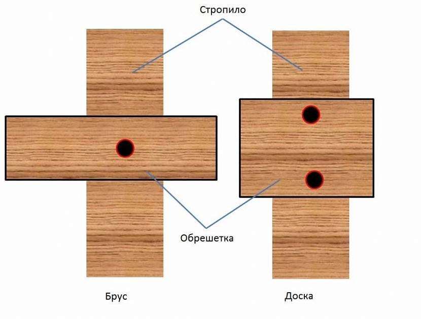 Садовые скамейки своими руками (52 фото): чертежи лавочек для дачи. как сделать дачную уличную лавку из подручных материалов? варианты изготовления скамьи