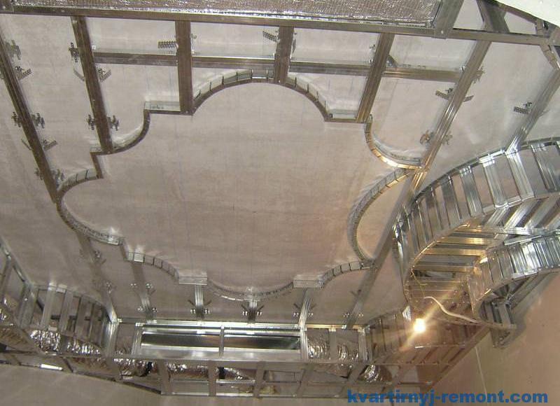 Монтаж профиля под гипсокартон для стен и потолка своими руками: правила крепления конструкции