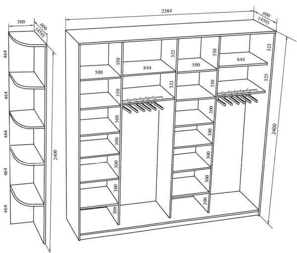 минимальная глубина шкафа для плечиков