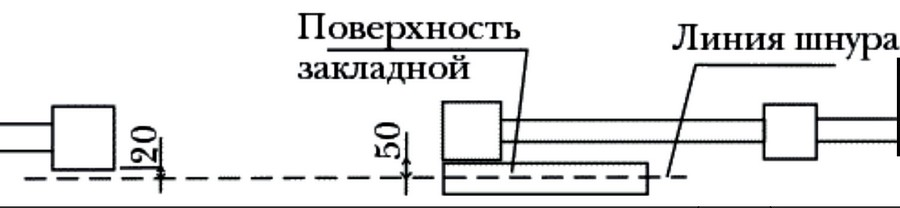 Особенности ворот «гармошка», как самостоятельно создать для дачи такую конструкцию