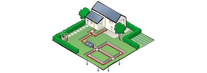 выбор септика для загородного дома