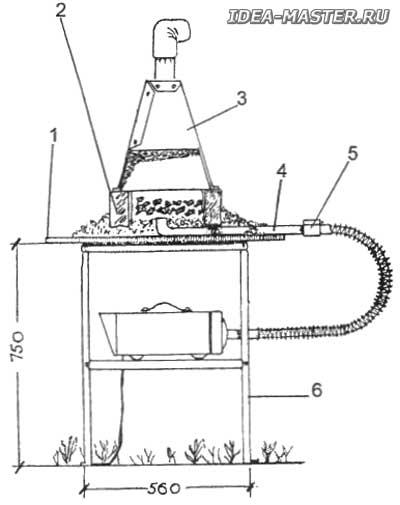 Кузнечный горн: устройство, топливо, конструкции, чертежи, как сделать самому