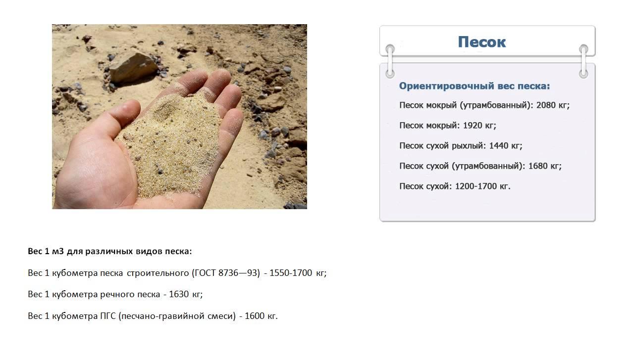 Разновидности и использование строительного песка