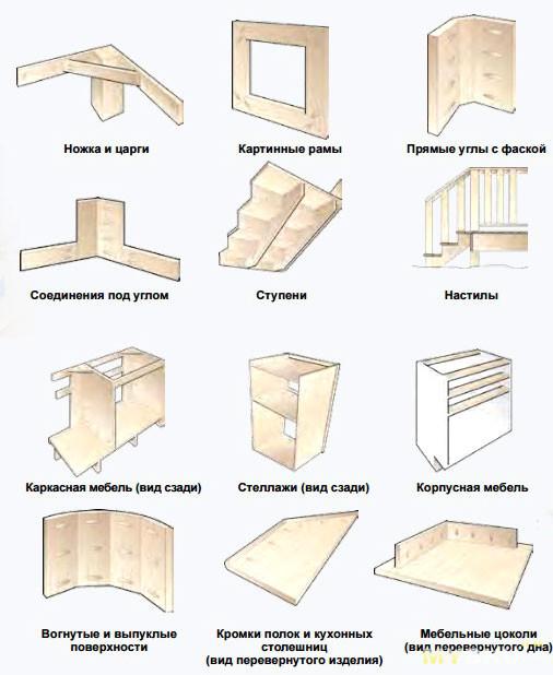 Соединение деталей из древесины. технология 5 класс