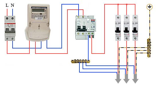 сечение провода для электроплиты