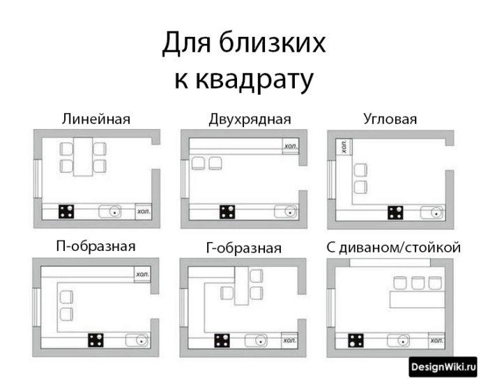 Параллельная кухня: как лучше расположить, если с окном, с барной стойкой