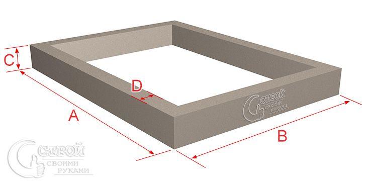Расчет фундаментной плиты