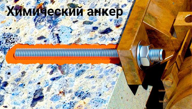 хим анкера для бетона