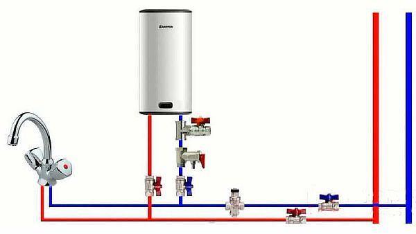 Как вешать водонагреватель на стену? - строительство просто