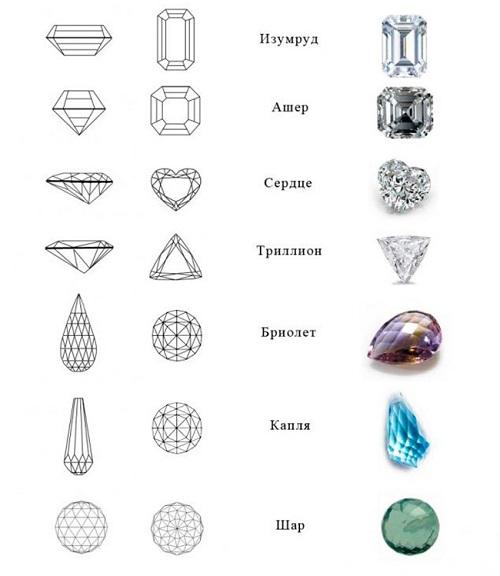 полезные ископаемые камни