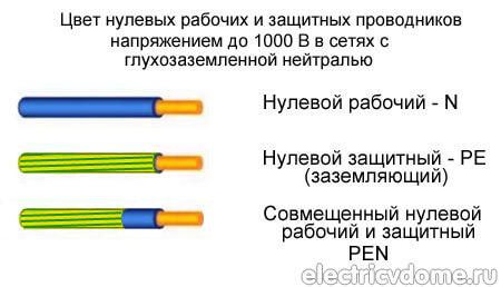 Проводник pen-проводник: как я разделяю на pe и n согласно пуэ