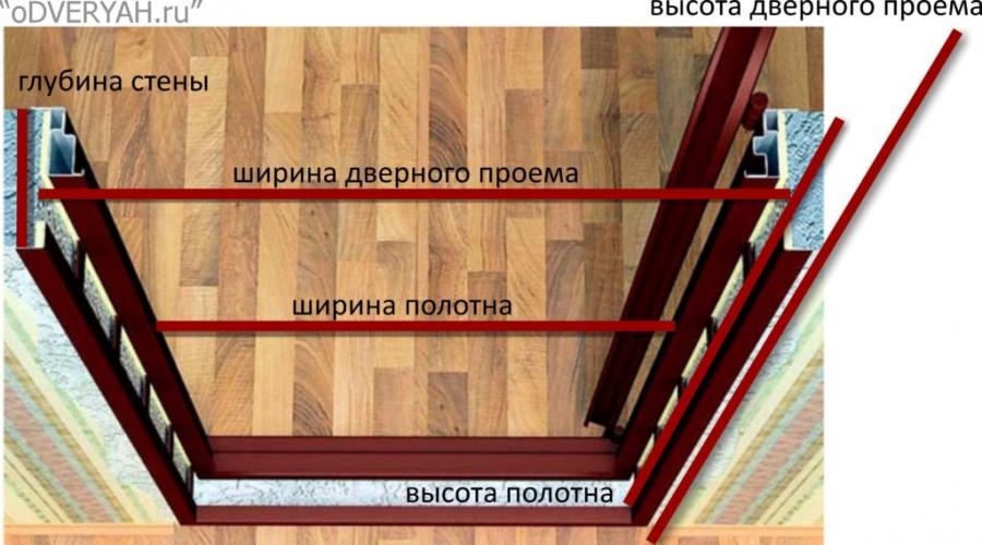 Как правильно установить замок в межкомнатную дверь