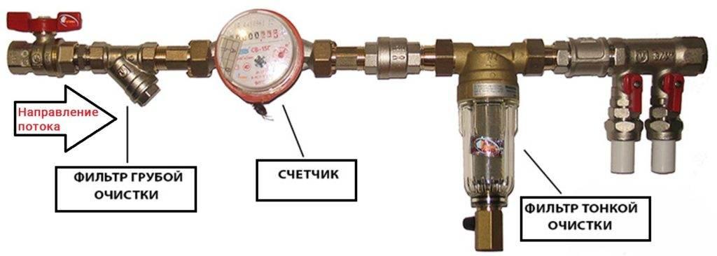 Проточные фильтры для воды в квартиру купить в москве: цены в интернет-магазине filterosmos