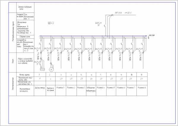 схема однолинейная электрическая