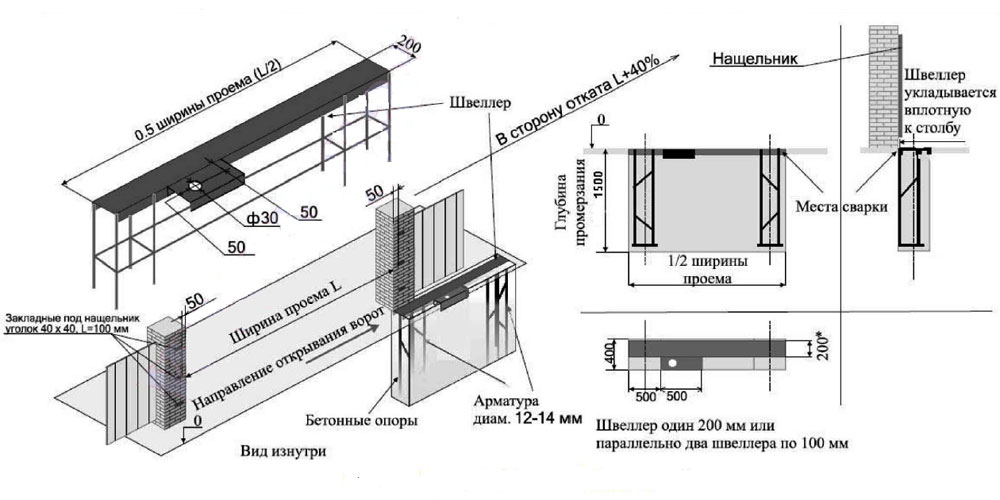 Чертеж и схема установки откатных ворот