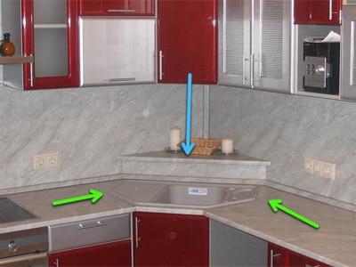 стык столешницы для кухни