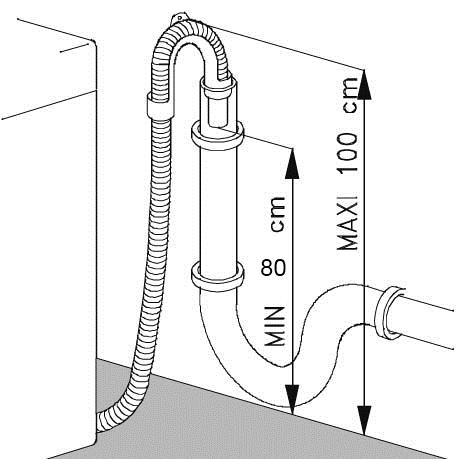 Подключение стиральной машины - полное руководство