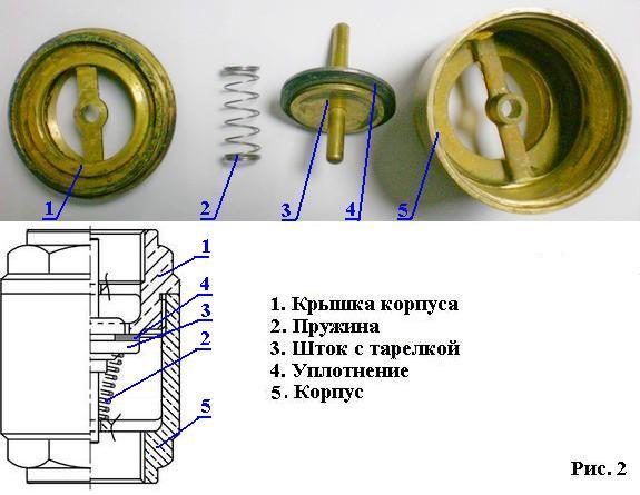 Обратные клапаны для воды для насоса: конструкция, виды, монтаж