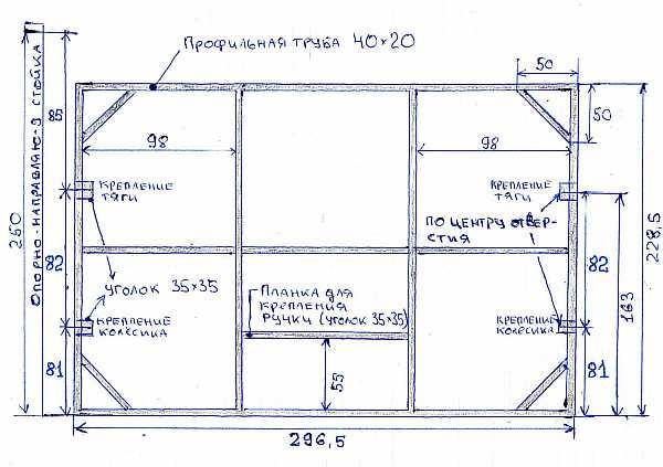 Размер ворот для гаража: ширина для легкового автомобиля, стандартная высота под джип