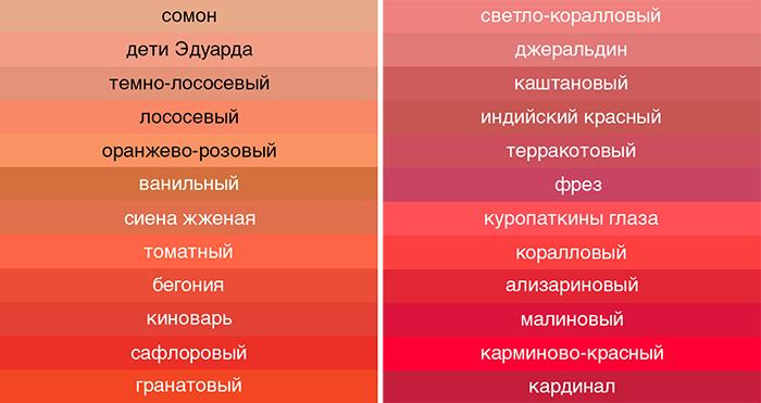 Сочетание синего цвета и его оттенков   lookcolor