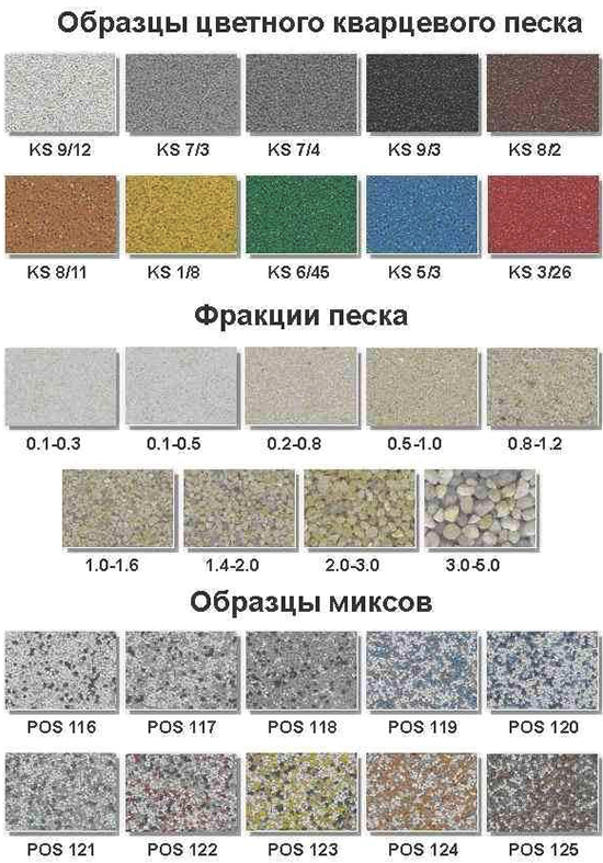 Песок — официальная minecraft wiki