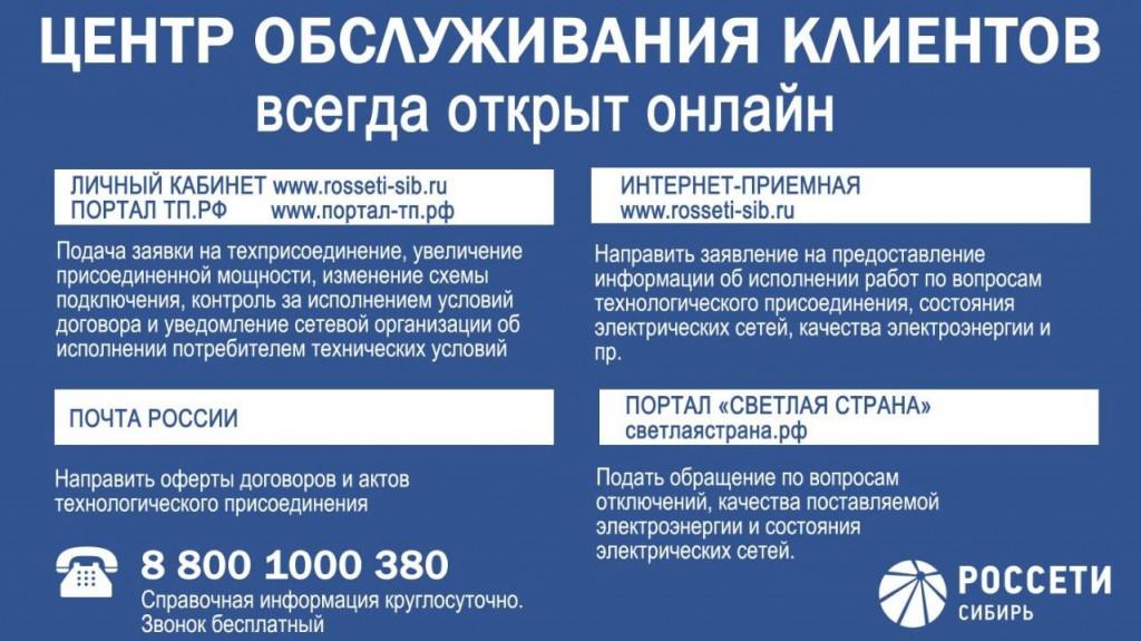 Анализ сайта портал-тп.рф