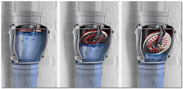 клапан на канализационную трубу 110