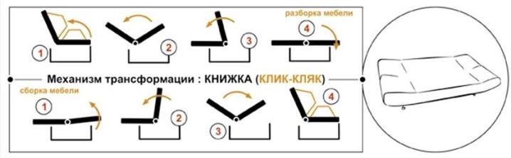 Размеры диванов «клик-кляк»: габариты дивана в собранном виде и спального места, советы по выбору размера